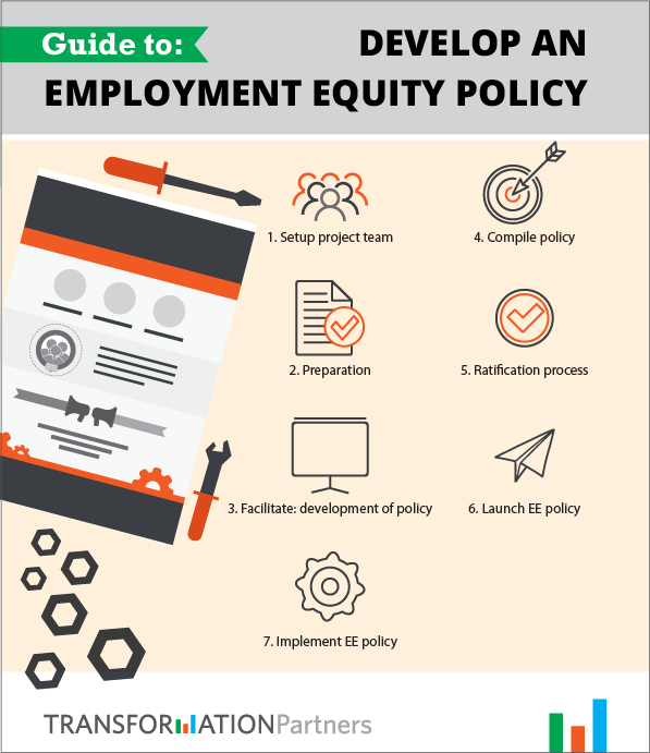 how to include employment equity in selection strategy