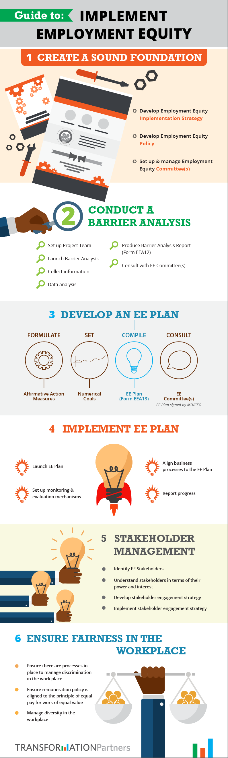 """""""Infographic on how to implement Employment Equity"""