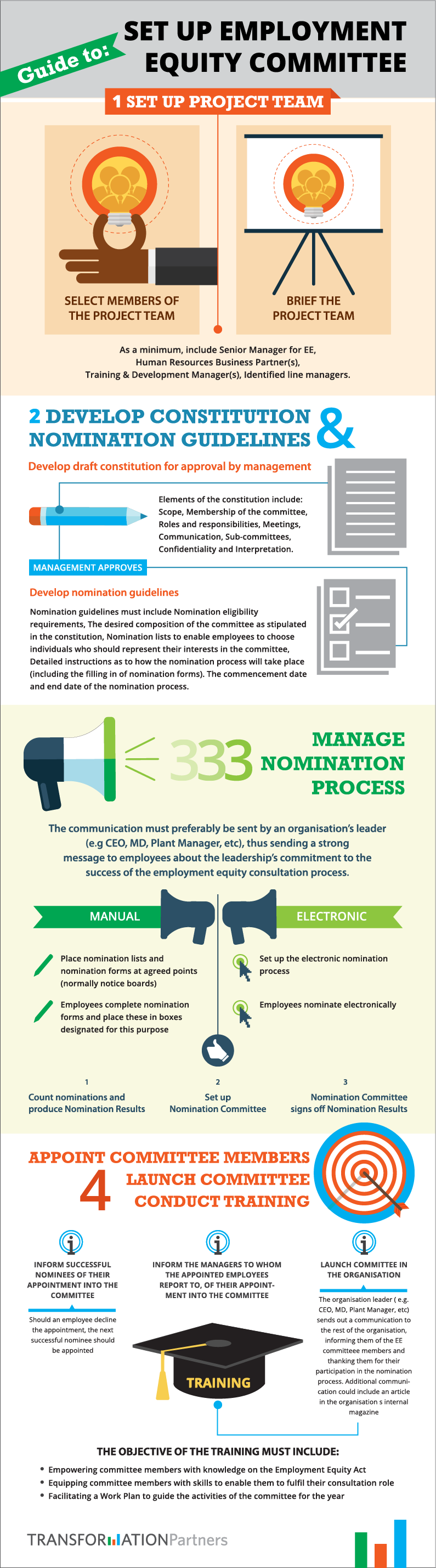 Infographic on how to set up Employment Equity Committee